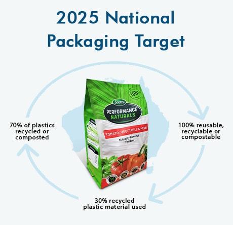 2025 Natl Packaging Target Revised