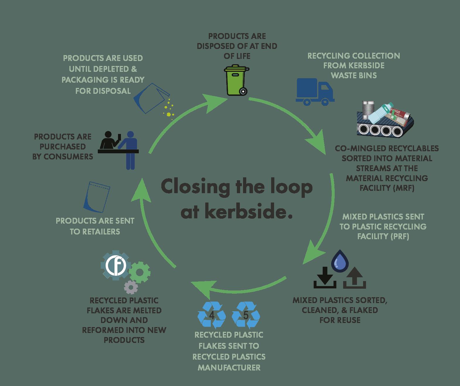 Updated Loop Image 02